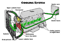 car-cooling-system267x160